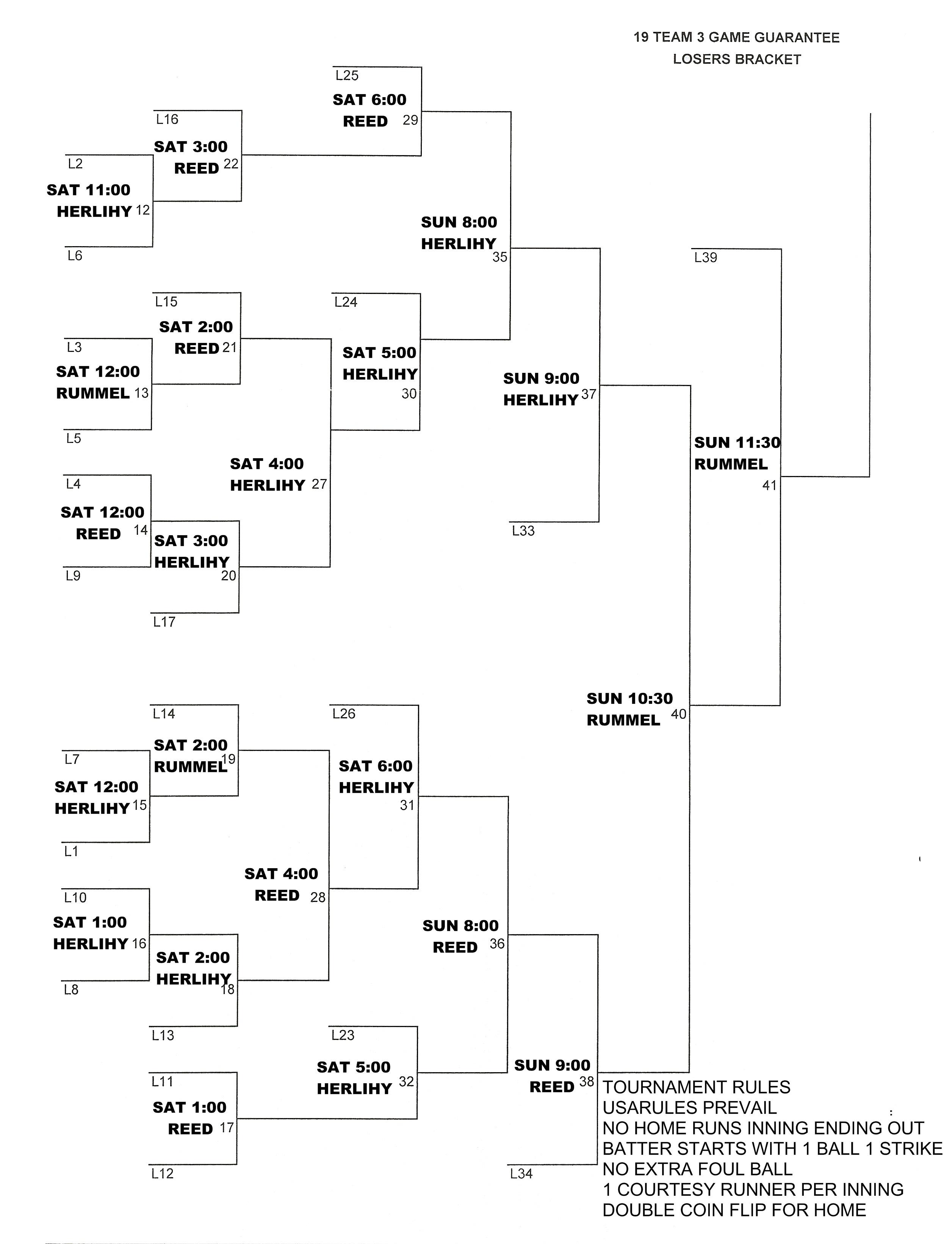 Adult Softball Information - Maine Amateur Softball Association